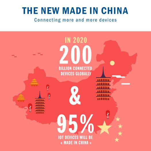 made in china 2025 - gatrea.ir