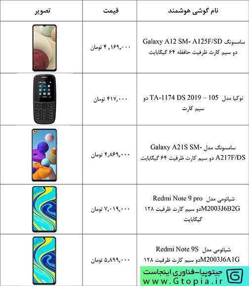 لیست قیمت گوشی